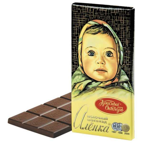 Шоколад  Молочный Аленка 100гр Красный октябрь
